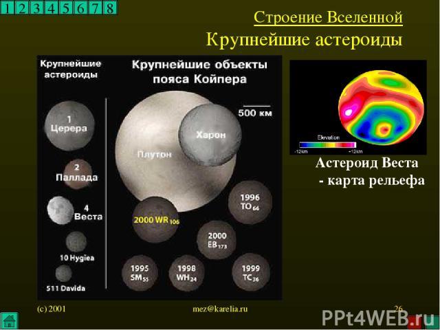 (c) 2001 mez@karelia.ru * 1 2 3 4 5 6 7 8 Строение Вселенной Крупнейшие астероиды Астероид Веста - карта рельефа mez@karelia.ru