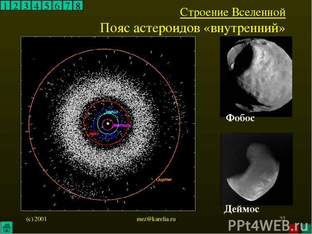 (c) 2001 mez@karelia.ru * 1 2 3 4 5 6 7 8 Строение Вселенной Пояс астероидов «внутренний» Фобос Деймос mez@karelia.ru