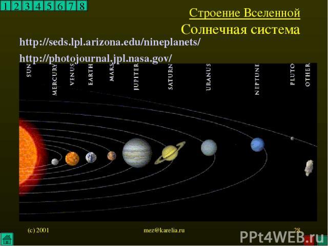(c) 2001 mez@karelia.ru * 1 2 3 4 5 6 7 8 Строение Вселенной Солнечная система http://seds.lpl.arizona.edu/nineplanets/ http://photojournal.jpl.nasa.gov/ mez@karelia.ru
