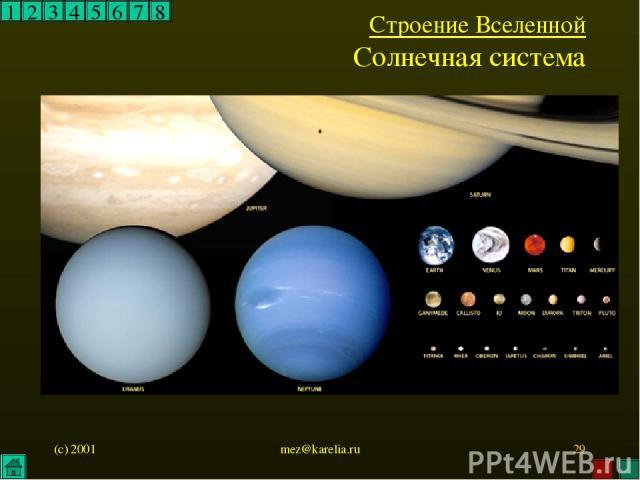 (c) 2001 mez@karelia.ru * 1 2 3 4 5 6 7 8 Строение Вселенной Солнечная система mez@karelia.ru