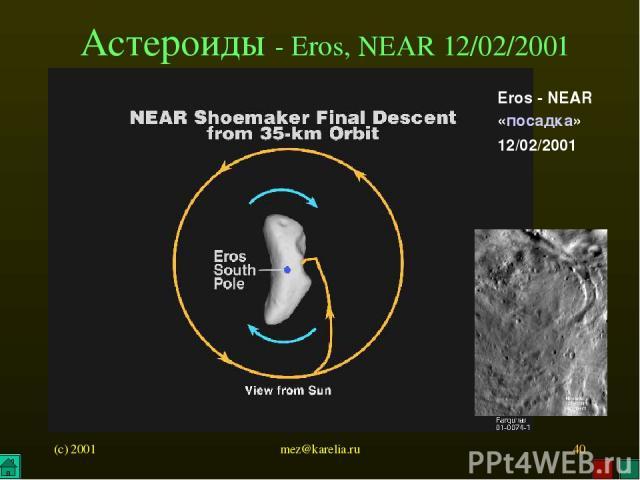 (c) 2001 mez@karelia.ru * Астероиды - Eros, NEAR 12/02/2001 Eros - NEAR «посадка» 12/02/2001 mez@karelia.ru
