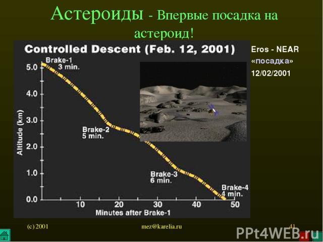 (c) 2001 mez@karelia.ru * Астероиды - Впервые посадка на астероид! Eros - NEAR «посадка» 12/02/2001 mez@karelia.ru
