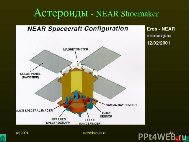 (c) 2001 mez@karelia.ru * Астероиды - NEAR Shoemaker Eros - NEAR «посадка» 12/02/2001 mez@karelia.ru
