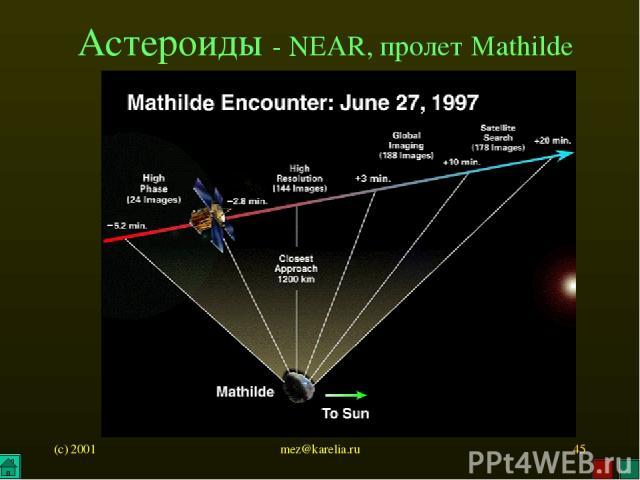 (c) 2001 mez@karelia.ru * Астероиды - NEAR, пролет Mathilde mez@karelia.ru