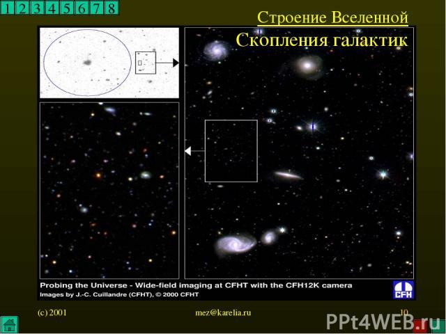 (c) 2001 mez@karelia.ru * 1 2 3 4 5 6 7 8 Строение Вселенной Скопления галактик mez@karelia.ru