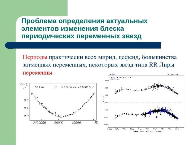 Проблема определения актуальных элементов изменения блеска периодических переменных звезд Периоды практически всех мирид, цефеид, большинства затменных переменных, некоторых звезд типа RR Лиры переменны.