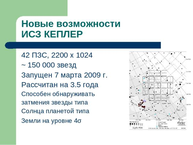 Новые возможности ИСЗ КЕПЛЕР 42 ПЗС, 2200 х 1024 ~ 150 000 звезд Запущен 7 марта 2009 г. Рассчитан на 3.5 года Способен обнаруживать затмения звезды типа Солнца планетой типа Земли на уровне 4σ