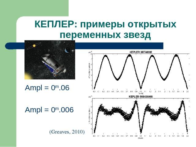 КЕПЛЕР: примеры открытых переменных звезд Ampl = 0m.06 Ampl = 0m.006 (Greaves, 2010)