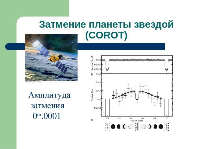 Затмение планеты звездой (COROT) Амплитуда затмения 0m.0001