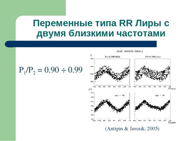 Переменные типа RR Лиры с двумя близкими частотами P1/P2 = 0.90 ÷ 0.99 (Antipin &Jurcsik, 2005)