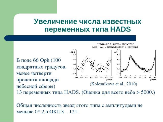 Увеличение числа известных переменных типа HADS В поле 66 Oph (100 квадратных градусов, менее четверти процента площади небесной сферы) 13 переменных типа HADS. (Оценка для всего неба > 5000.) Общая численность звезд этого типа с амплитудами не мень…