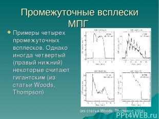 Промежуточные всплески МПГ Примеры четырех промежуточных всплесков. Однако иногд
