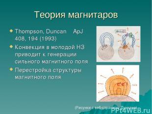 Теория магнитаров Thompson, Duncan ApJ 408, 194 (1993) Конвекция в молодой НЗ пр