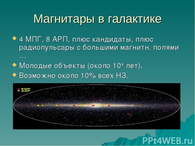 Магнитары в галактике 4 МПГ, 8 АРП, плюс кандидаты, плюс радиопульсары с большими магнитн. полями … Молодые объекты (около 104 лет). Возможно около 10% всех НЗ.