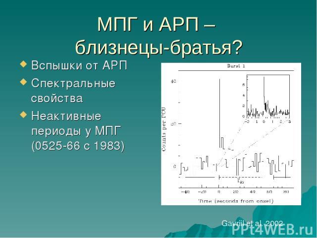 МПГ и АРП – близнецы-братья? Вспышки от АРП Спектральные свойства Неактивные периоды у МПГ (0525-66 с 1983) Gavriil et al. 2002