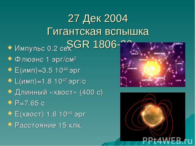 27 Дек 2004 Гигантская вспышка SGR 1806-20 Импульс 0.2 сек Флюэнс 1 эрг/см2 E(имп)=3.5 1046 эрг L(имп)=1.8 1047 эрг/с Длинный «хвост» (400 с) P=7.65 с E(хвост) 1.6 1044 эрг Расстояние 15 кпк