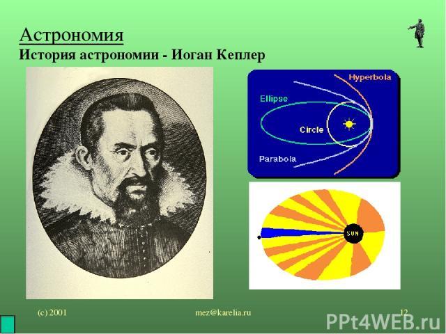 (с) 2001 mez@karelia.ru * Астрономия История астрономии - Иоган Кеплер mez@karelia.ru