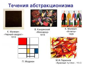 Течения абстракционизма К. Малевич «Черный квадрат» 1913 В. Кандинский «Маскарад