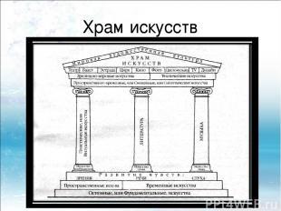 Храм искусств