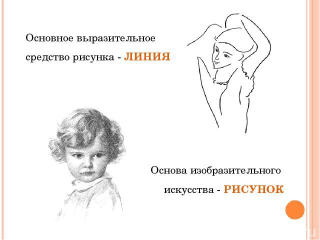Основа изобразительного искусства - РИСУНОК Основное выразительное средство рисунка - ЛИНИЯ