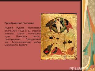 Преображение Господне Андрей Рублев Московская школа1405 г.80,5 x 61 смдоска ли