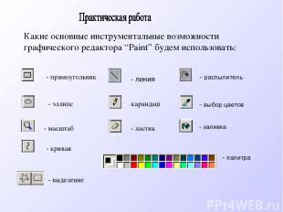 - прямоугольник Какие основные инструментальные возможности графического редакто