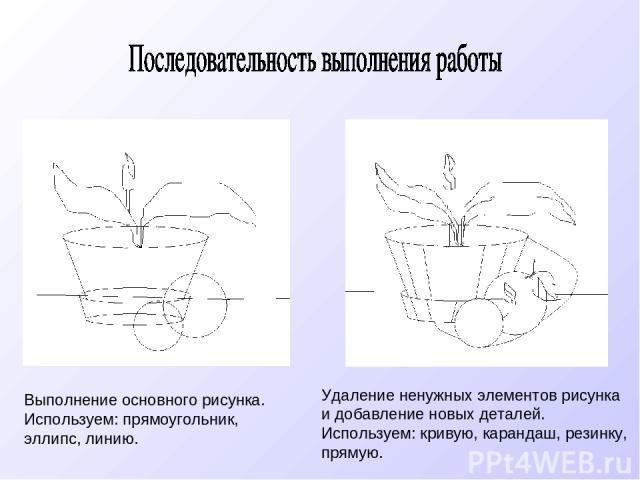 Выполнение основного рисунка. Используем: прямоугольник, эллипс, линию. Удаление ненужных элементов рисунка и добавление новых деталей. Используем: кривую, карандаш, резинку, прямую.