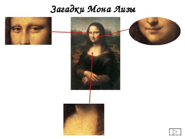 Загадки Мона Лизы