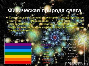 Физическая природа света Свет обладает волновой структурой и характеризуется час