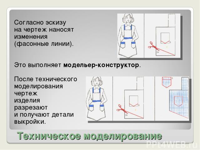 Техническое моделирование Согласно эскизу на чертеж наносят изменения (фасонные линии). Это выполняет модельер-конструктор. После технического моделирования чертеж изделия разрезают и получают детали выкройки.