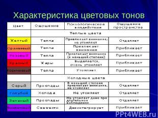 Характеристика цветовых тонов