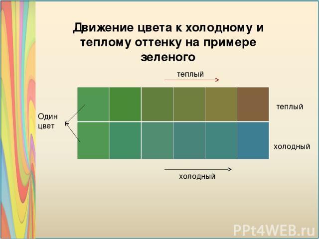 Движение цвета к холодному и теплому оттенку на примере зеленого Один цвет теплый холодный теплый холодный