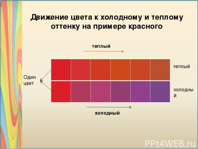 Движение цвета к холодному и теплому оттенку на примере красного Один цвет теплый теплый холодный холодный