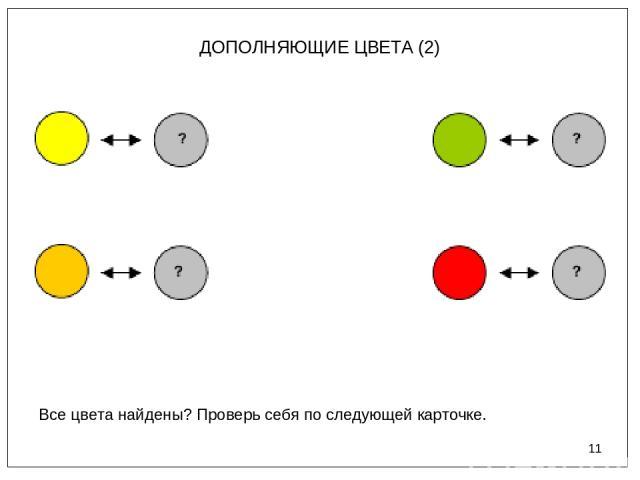 * ДОПОЛНЯЮЩИЕ ЦВЕТА (2) Все цвета найдены? Проверь себя по следующей карточке.