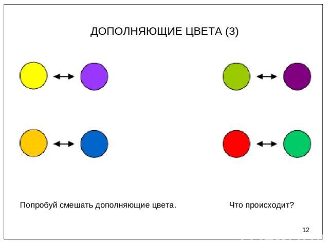 * ДОПОЛНЯЮЩИЕ ЦВЕТА (3) Попробуй смешать дополняющие цвета. Что происходит?