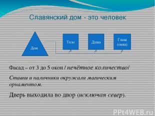 Славянский дом - это человек Фасад – от 3 до 5 окон / нечётное количество/ Ставн