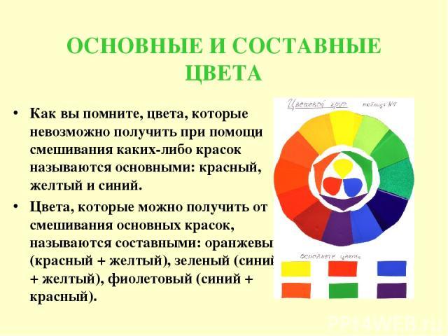 ОСНОВНЫЕ И СОСТАВНЫЕ ЦВЕТА Как вы помните, цвета, которые невозможно получить при помощи смешивания каких-либо красок называются основными: красный, желтый и синий. Цвета, которые можно получить от смешивания основных красок, называются составными: …