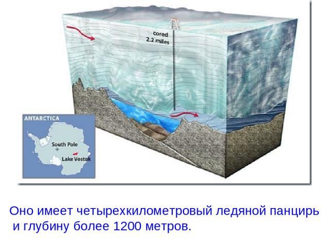 Оно имеет четырехкилометровый ледяной панцирь и глубину более 1200 метров.