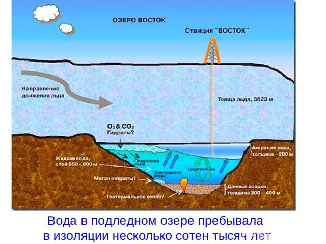 Вода в подледном озере пребывала в изоляции несколько сотен тысяч лет