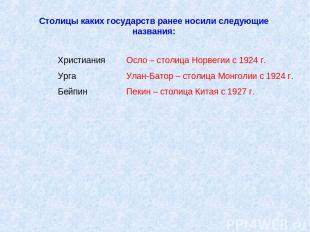Столицы каких государств ранее носили следующие названия: Христиания Урга Бейпин