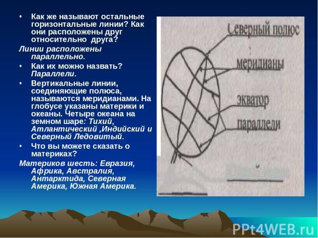 Как же называют остальные горизонтальные линии? Как они расположены друг относительно друга? Линии расположены параллельно. Как их можно назвать? Параллели. Вертикальные линии, соединяющие полюса, называются меридианами. На глобусе указаны материки …
