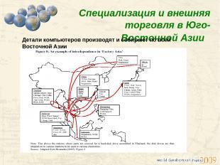 Специализация и внешняя торговля в Юго-Восточной Азии Детали компьютеров произво