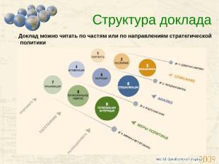 Структура доклада Доклад можно читать по частям или по направлениям стратегическ