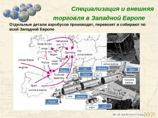 Специализация и внешняя торговля в Западной Европе Отдельные детали аэробусов пр