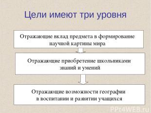 Цели имеют три уровня Отражающие вклад предмета в формирование научной картины м