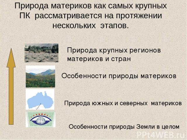 Природа материков как самых крупных ПК рассматривается на протяжении нескольких этапов. Природа крупных регионов материков и стран Особенности природы материков Природа южных и северных материков Особенности природы Земли в целом
