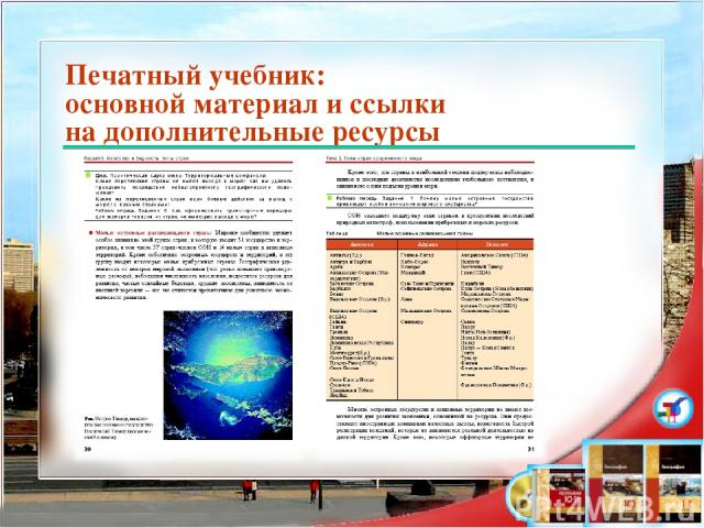 Печатный учебник: основной материал и ссылки на дополнительные ресурсы