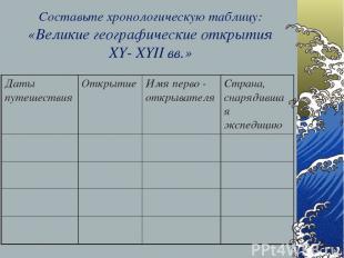 Составьте хронологическую таблицу: «Великие географические открытия XY- XYII вв.