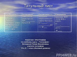 Титульный лист РАБОЧАЯ ПРОГРАММА по учебному курсу « География» Бесединой Лилии