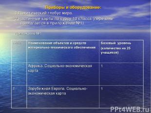 Приборы и оборудование: 1.Политический глобус мира. 2.Настенные карты по курсу 1